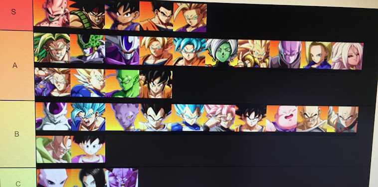 Dragon Ball Fighterz Tier List Go1
