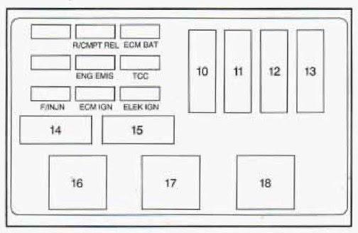 1995 Oldsmobile Fuse Box Location Wiring Diagram Server A Server A Lastanzadeltempo It