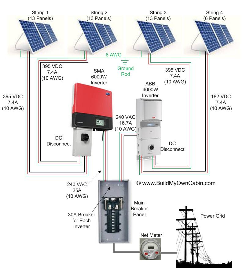 Diy Wiring Configurations Solar Power Diy Get Off - Wiring Diagram on solar combiner box wiring diagram, solar dc disconnect wiring diagram, grid tie inverter wiring diagram, breaker box wiring diagram, solar system wiring diagram,