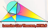 Lemoine Line Theorem: Triangle, Circumcircle, Tangent, Vertices, Collinear Points. Level: High School, College. Step-by-step illustration. HTML5 Animation for iPad and Nexus