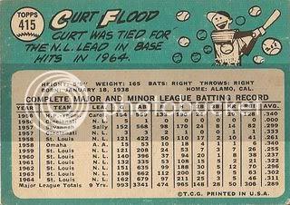 #415 Curt Flood (Back)