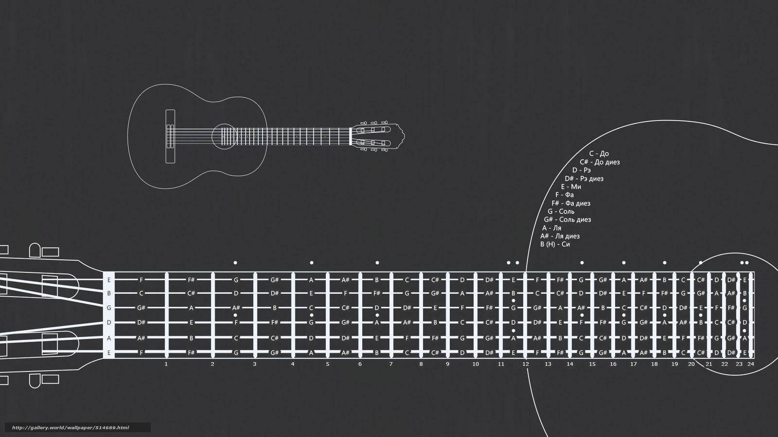 壁紙をダウンロード 描画 和音 ハゲワシ ギター デスクトップの