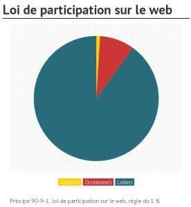 loi-participation-web