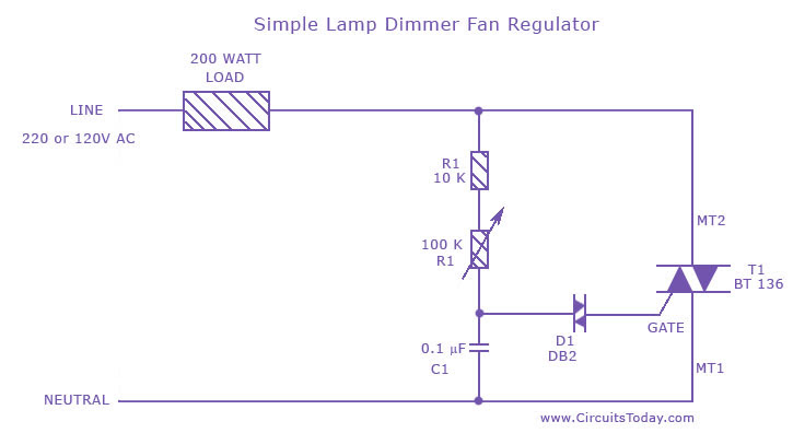Fan speed regulator circuit and lamp or light dimmer circuit