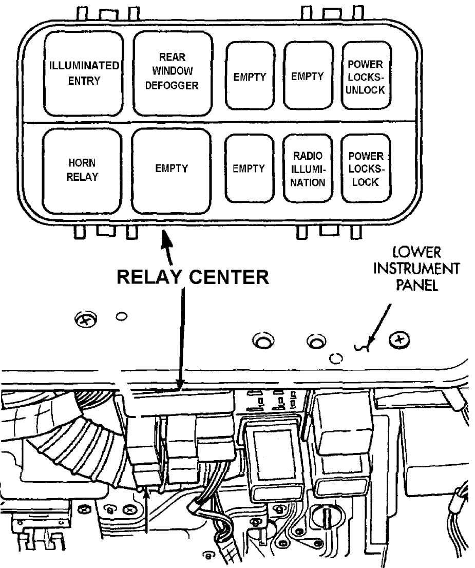 Fuses Circuit Breakers 1993 Jeep Cherokee Xj Jeep Cherokee Online Manual Jeep