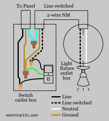 Wiring Diagram For Motion Detector | Two Photocells Wiring Diagram One Light |  | Fuse Wiring