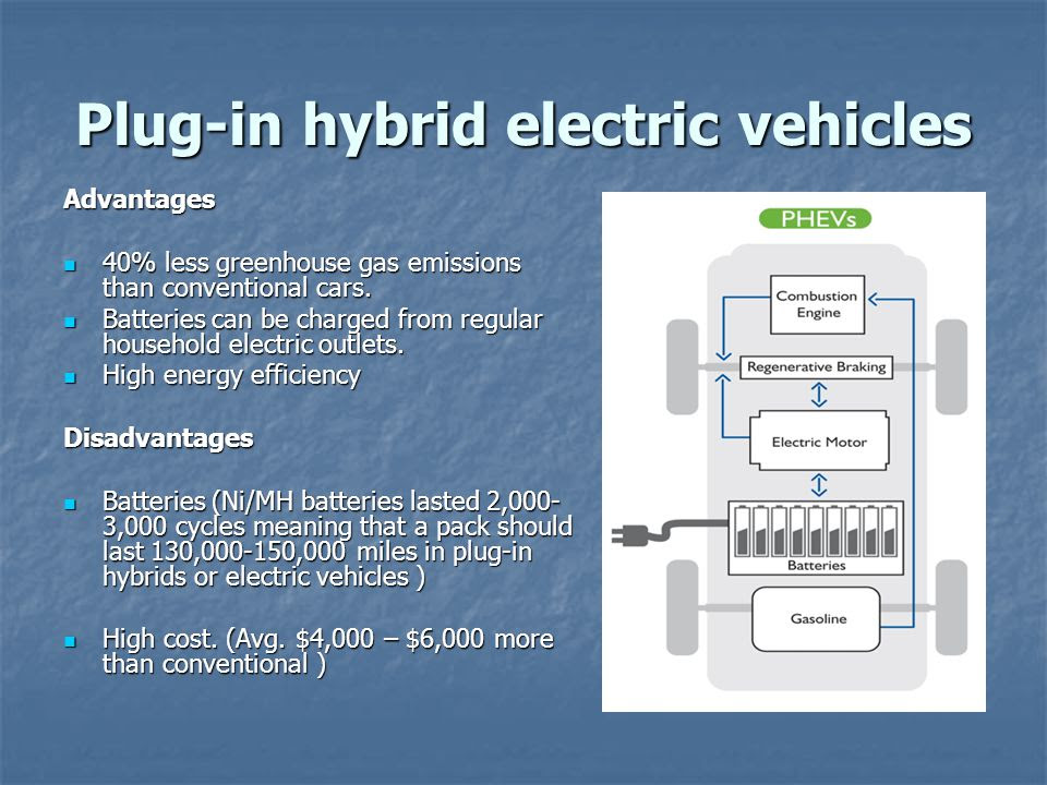 Alternative Fuel and