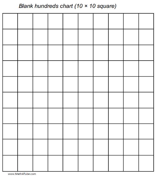 Blank 100 Chart For Kindergarten - Scalien