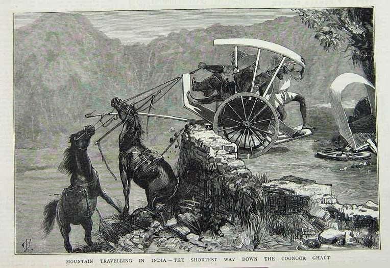 http://www.columbia.edu/itc/mealac/pritchett/00routesdata/1800_1899/britishrule/incountry/graphic1881.jpg