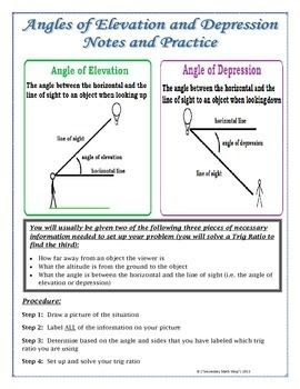 Geometry Angles of Elevation and Depression Notes ...