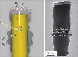 Nova forma de capturar energia do Sol gera hidrogênio