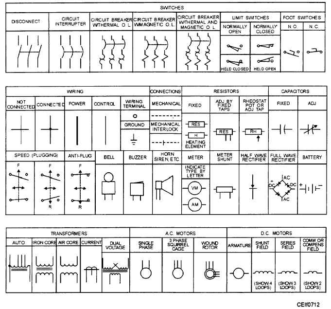 Diagrams Class 1 Wiring Diagram Electrical Symbol Electric Motor Hho