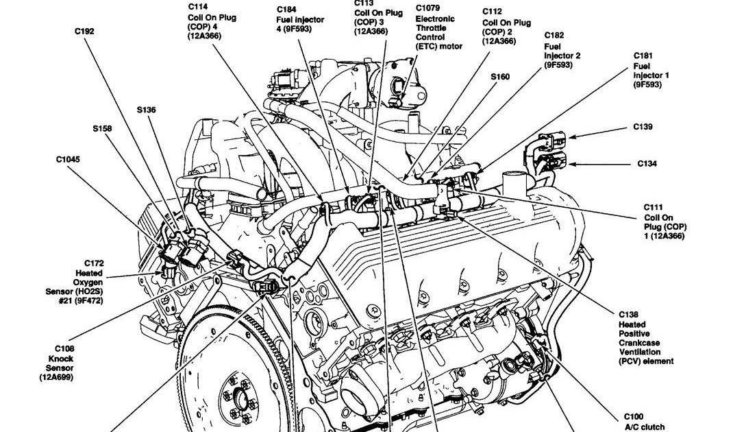 Ford E 150 Engine Diagram
