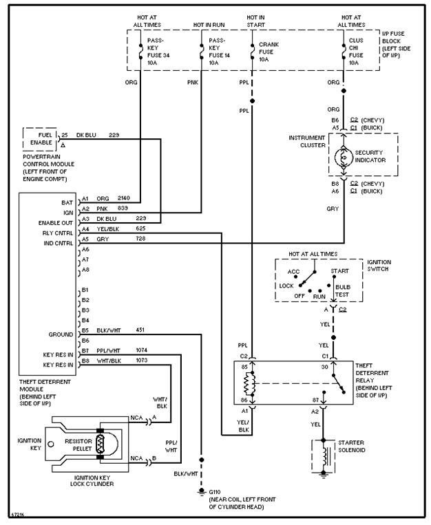 1999 cadillac deville wiring diagram - wiring diagram split-guide-b -  split-guide-b.pmov2019.it  pmov2019.it