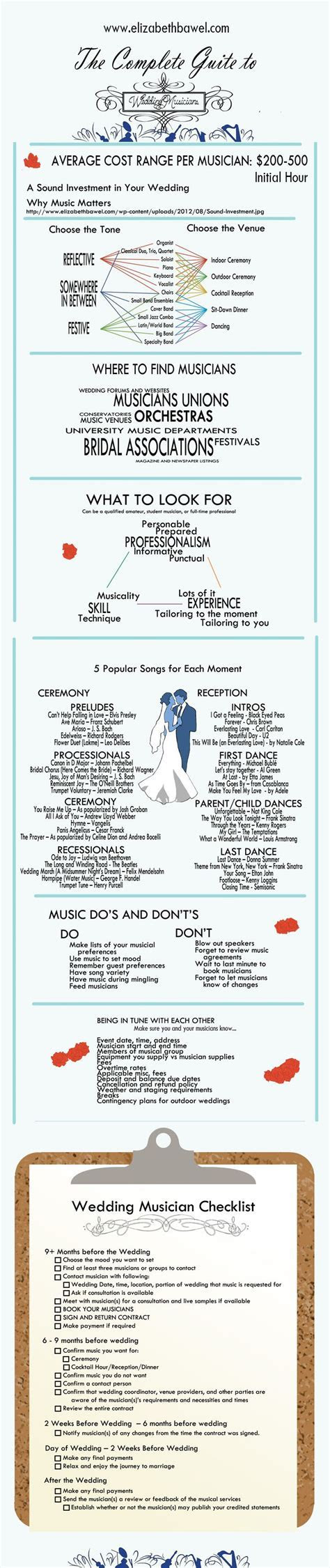 86 best images about Wedding Infographics on Pinterest