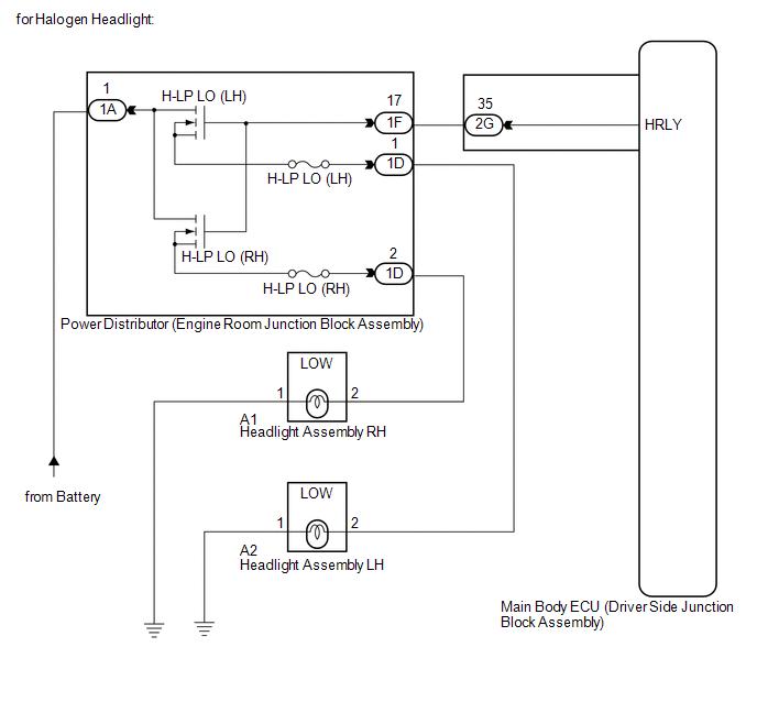 Electrical Wiring Diagram 2009 Toyotum Venza