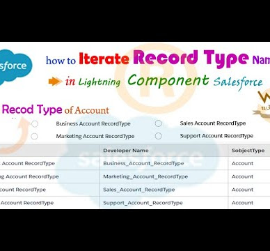 How to get the RecordType Name from the Account Object & display the Name in Lightning Component Salesforce