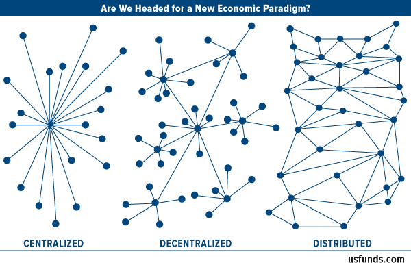 Are we headed for a new economic paradigm?