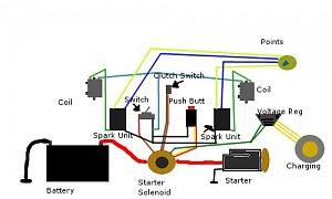 Vt500 Chopped Wiring Diagram