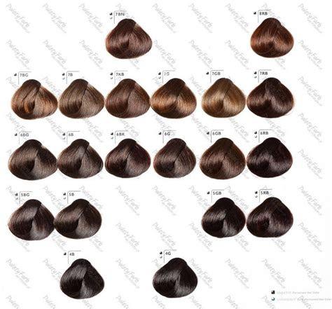 goldwell colorance farba  wlosow ml zrodlo zdjecia wwwpalety farb  wlosowpl