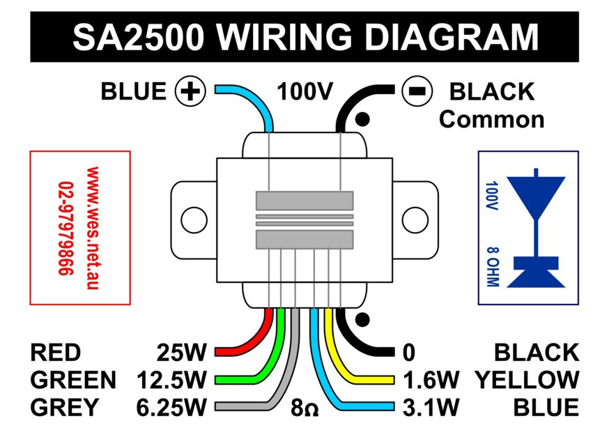 21 Awesome Square D Transformer Wiring Diagram