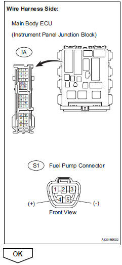 1999 Rav4 Fuel Gauge Wiring Diagrams Wiring Diagram Honeywell Thermostat Corollaa Cukk Jeanjaures37 Fr