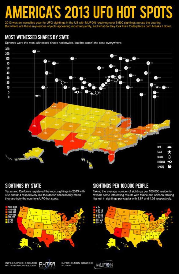 2013-hot-spots