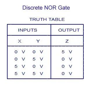 Discrete NOR Gate - Truth Table