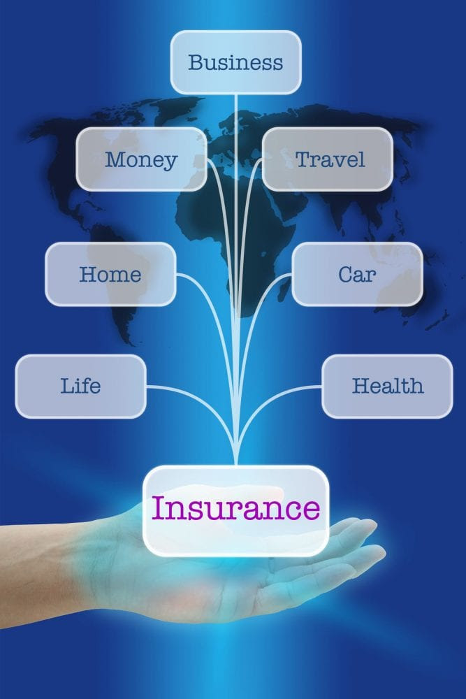 The Different Types of Business Insurance That Are ...