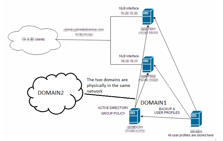windows server 2003 How can I map a network drive from