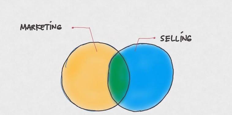 3 Konsep Inti Digital Marketing