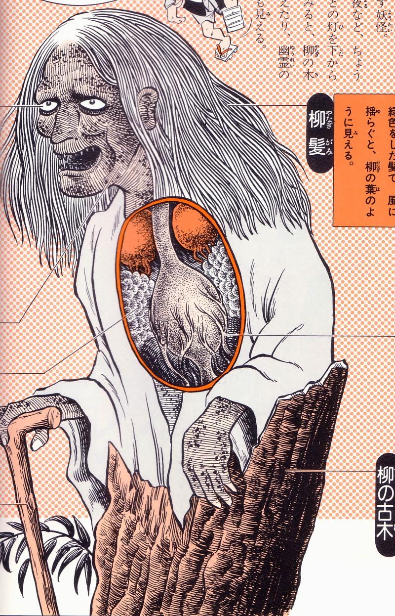Shigeru Mizuki's Yōkai Daizukai - Yanagi-baba (willow witch)