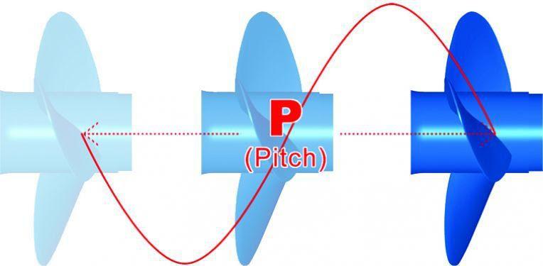 Le pas ou Pitch
