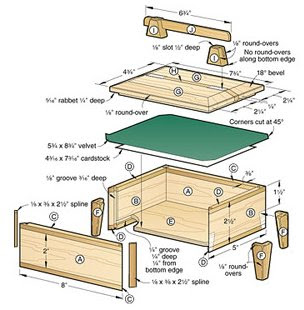 Jim Complete Jewelry Box Woodworking Plan