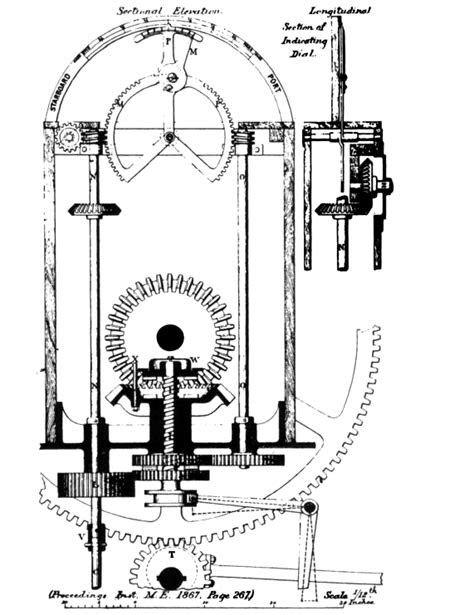 Steering engine - Wikipedia