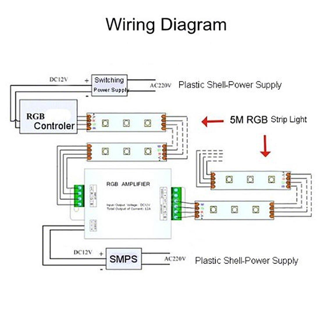 Rgb Led Strip Light Wiring Diagram