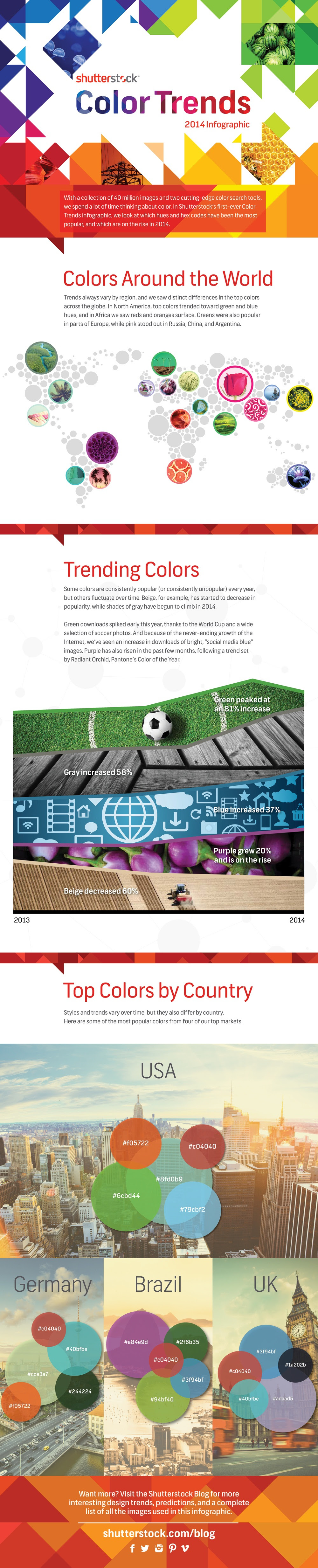 #Infographic: The Top Color Trends Of 2014 - #design