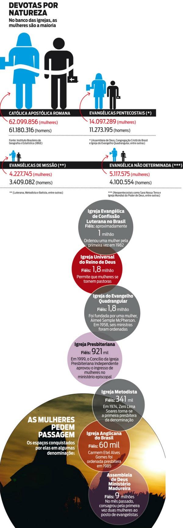 infografico pastoras