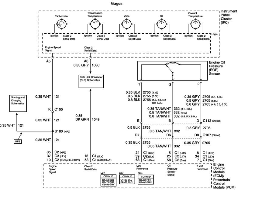 Diagram 1955 Chevy Truck Gauge Cluster Wiring Diagram Full Version Hd Quality Wiring Diagram Diagramahipico Media90 It