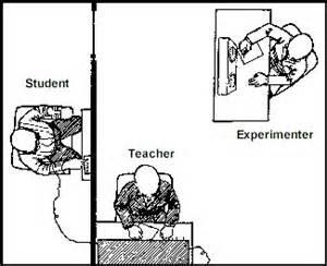 milgram study diagram