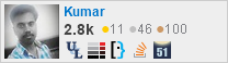 profile for Kumar on Stack Exchange, a network of free, community-driven Q&A sites
