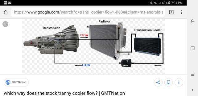 34 4l60e Transmission Cooler Lines Diagram