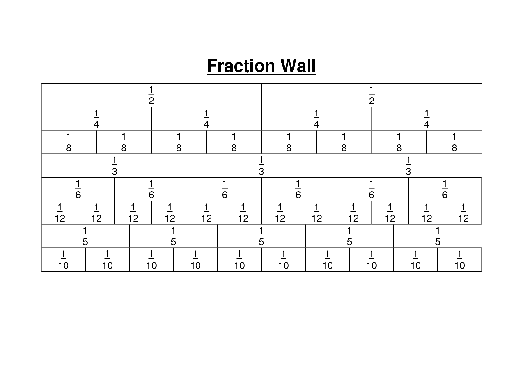6 Best Images of Printable Fraction Wall - Blank Fraction Wall ...