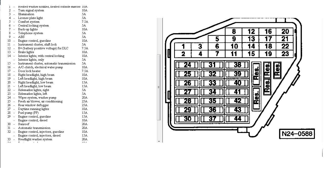 Vw New Beetle Fuse Box Diagram - Wiring Diagram Schemas