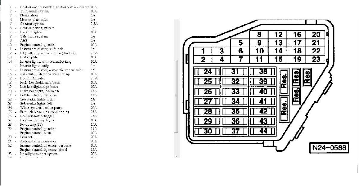 32 2000 Vw Beetle Fuse Box Diagram