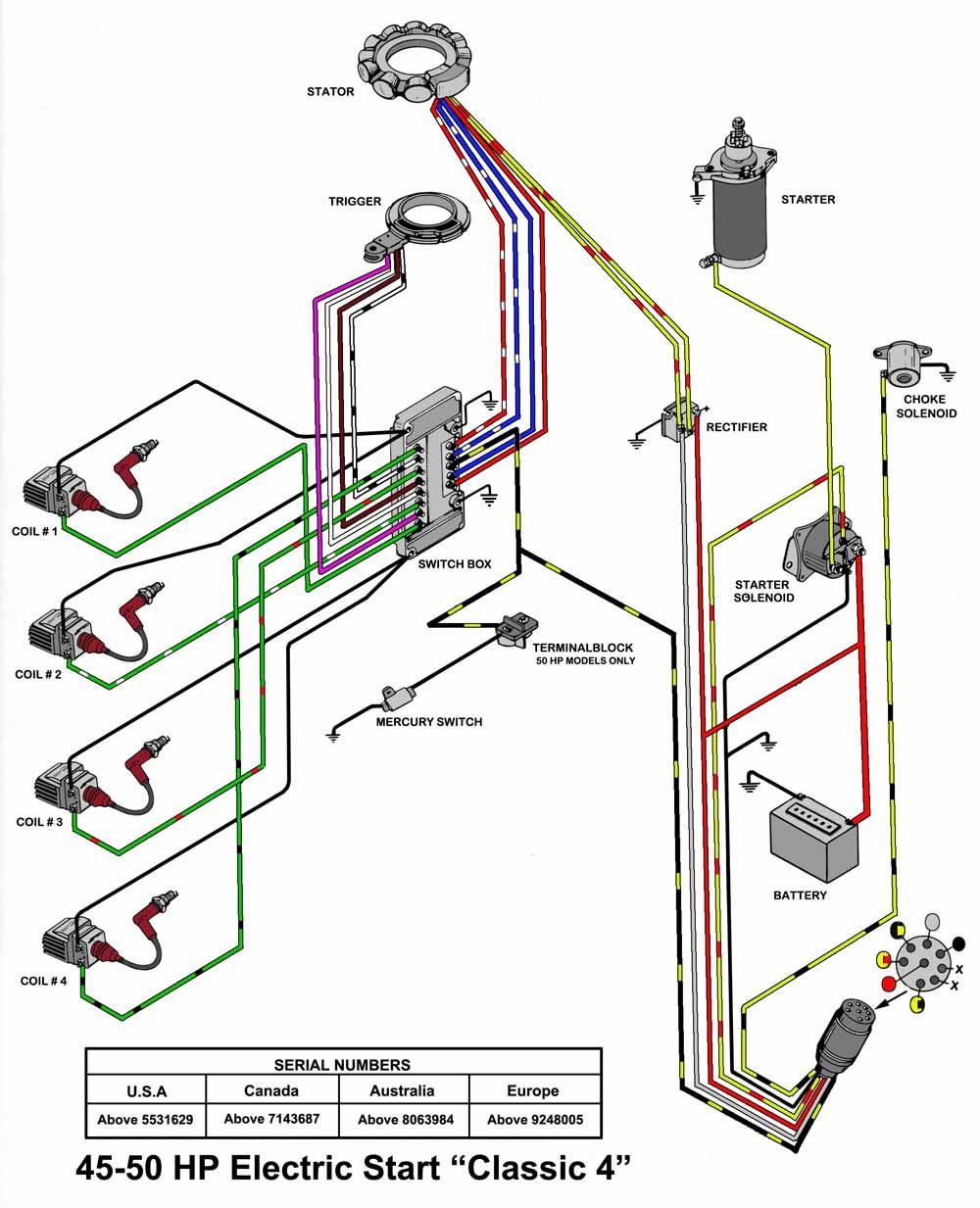 Diagram 1971 Mariner Wiring Diagram Full Version Hd Quality Wiring Diagram Goldwiring18 Newsetvlucera It