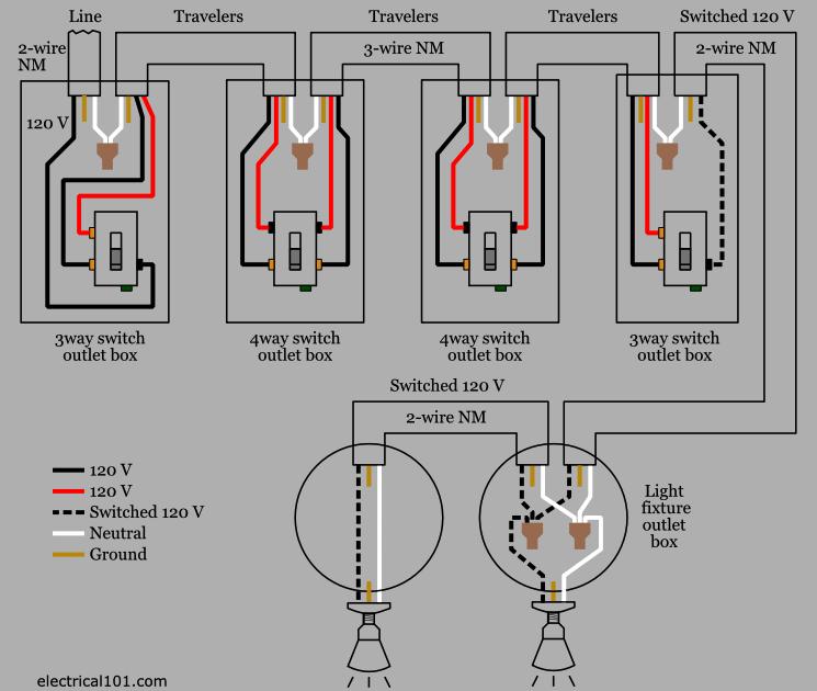 Diagram Asphalt Zipper Wiring Diagram Full Version Hd Quality Wiring Diagram Sitexgandy Dolcialchimie It