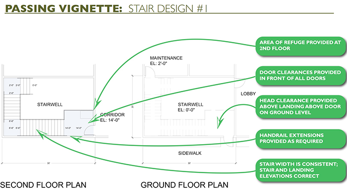 5 Awesome Tips For The Stair Layout Vignette