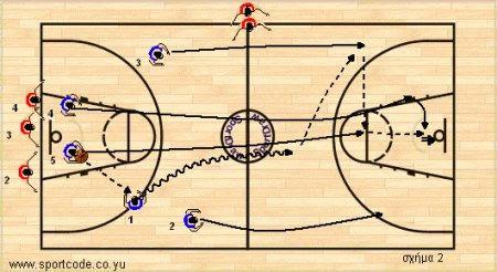 defensive_transition_014a.jpg