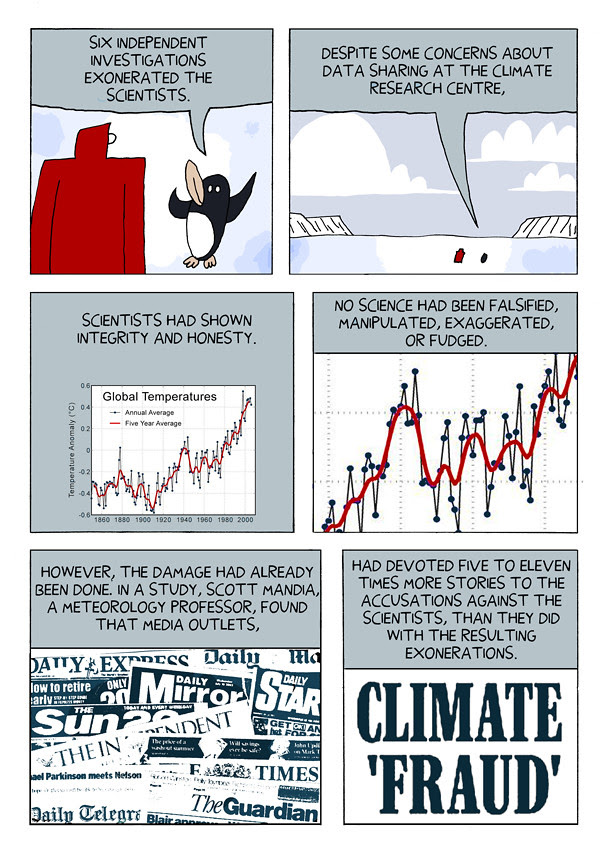 16 climate change